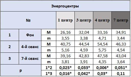 Иванчук6