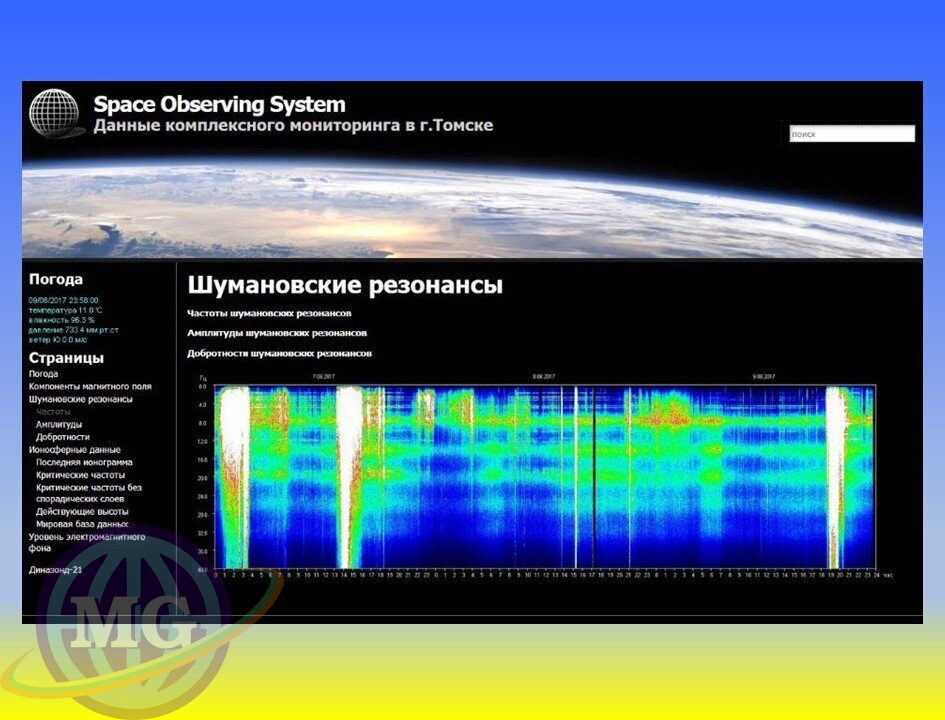 Space Observing System в г.Томске